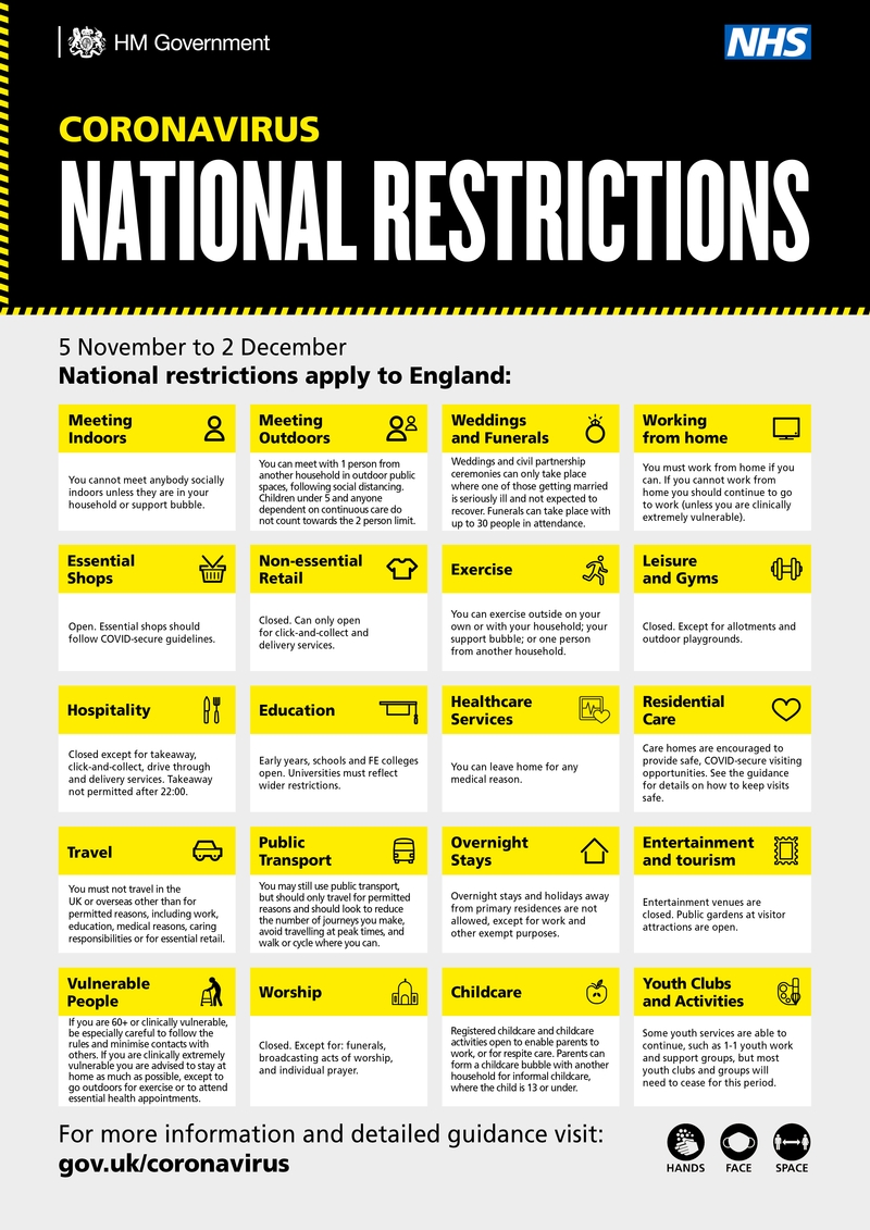 National Restrictions government poster detailing the restrictions for Covid-19 lockdown 2